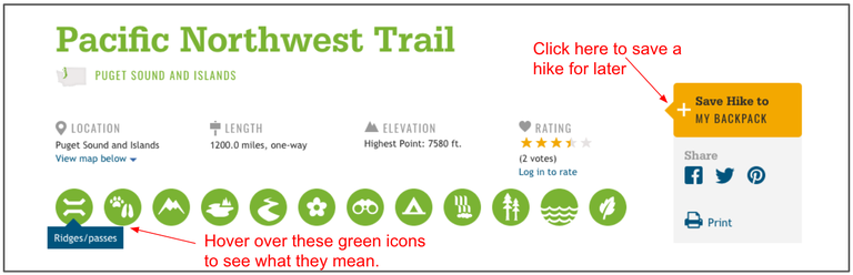 Stats and Features from Hiking Guide