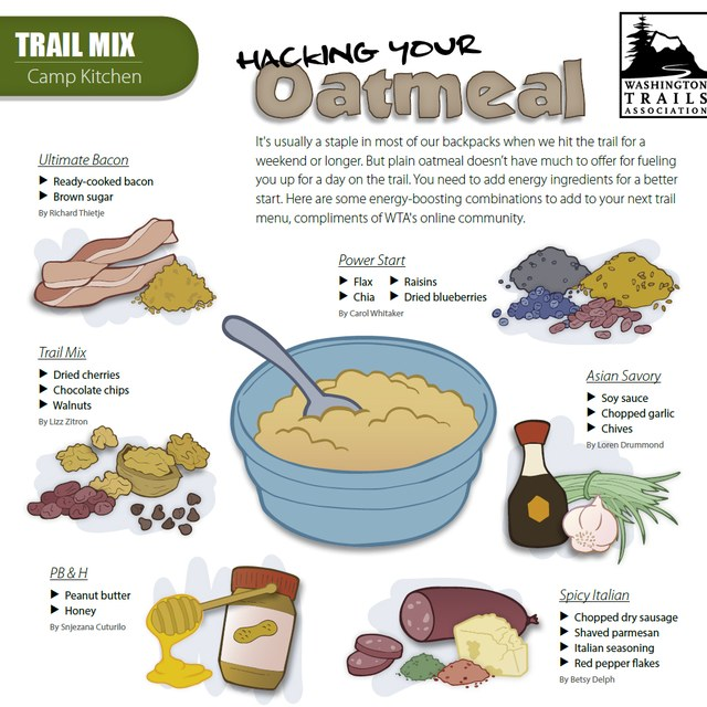 Hacking Your Oatmeal