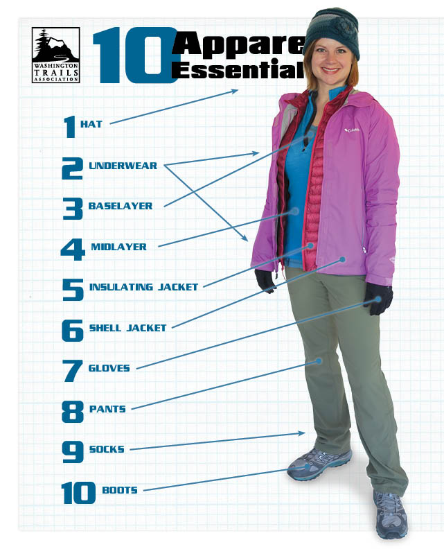 WTA gear tester Cassandra Overby demonstrates our women's selections for restocking your trail wardrobe.